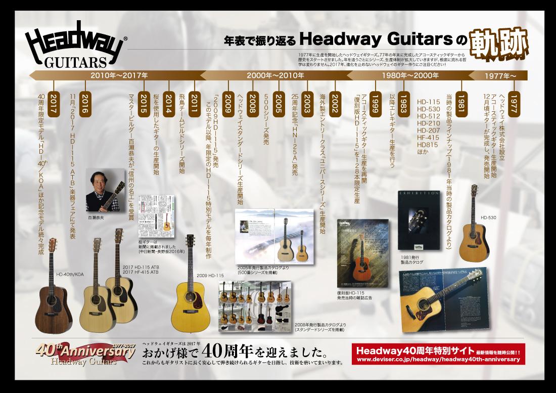 搖滾磐石開始日本 Headway 民謠吉他代理業務